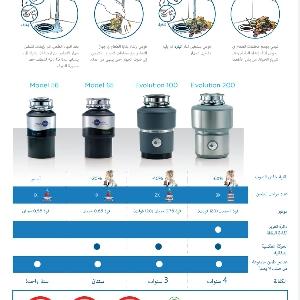 Garbage Disposals Jordan - مكائن ديسبوسال…