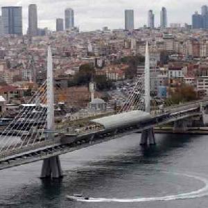 الاستثمار العقاري في تركيا…