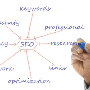 Advanced SEO and keywords