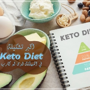 Keto Jordan - Keto Diet Restaurant and Sweets…