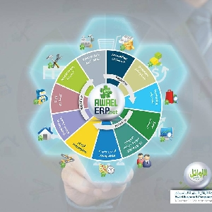 ERP Accounting Software in Jordan @ Awael…
